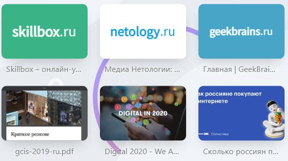 Закладки браузера со ссылками