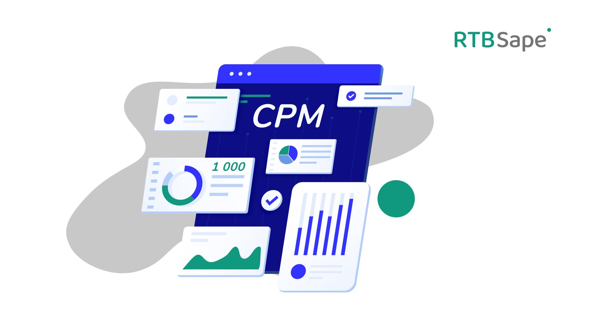 CPM (Cost-Per-Mille)