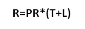 формула расчета релевантности